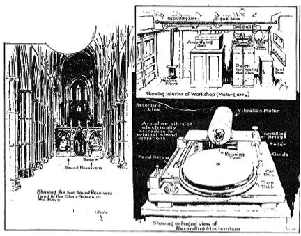 Illustrated London News, 1920.