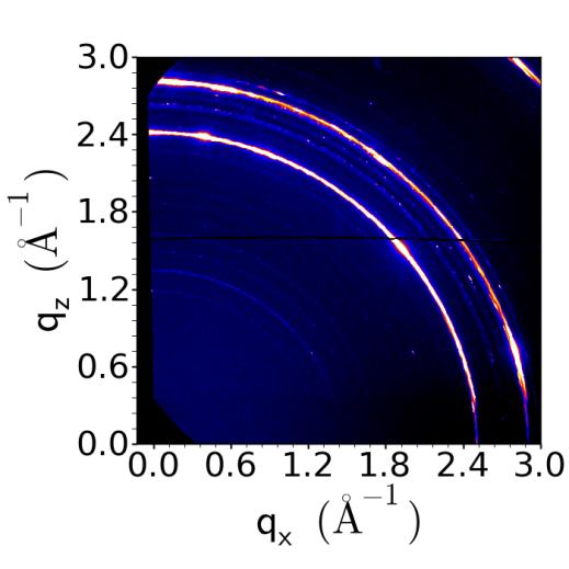 Image credit: Dr. Kevin Yager, data measured at X9 beamline, Brookhaven National Lab.